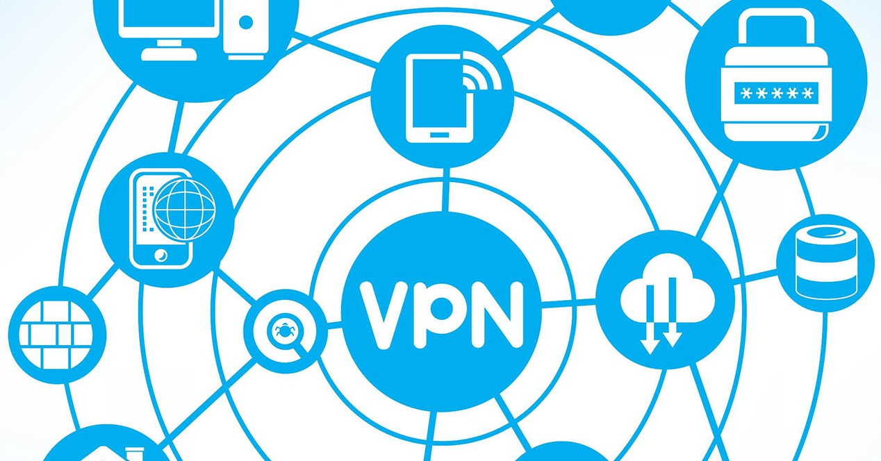 Image result for vpn